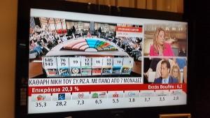 Nach Wählerbefragung nach Urnengang: die Sitzverteilubg. Es würde mit SYRIZA und PASOK glatt zur Regierungsbildubg reichen.